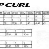 ripcurl-wetsuits-boot-sizechart-0